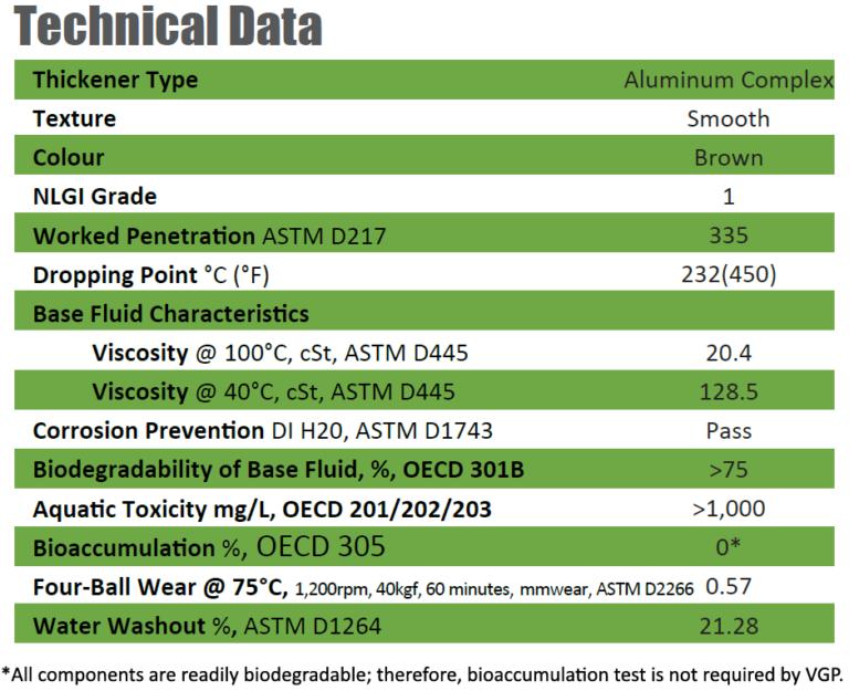 Viper WRL Technical Data