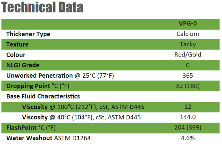 Viper Technical Data